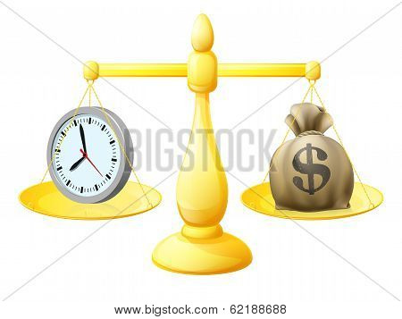 Time Money Balance Scales