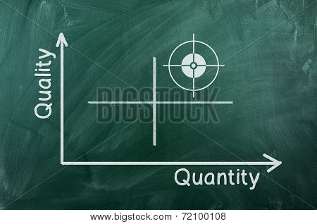 Quality  Quantity  Diagram