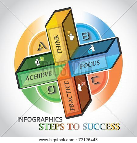 Info-graphics On Success