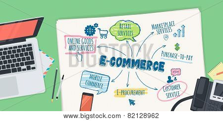 Flat design illustration concept for e-commerce
