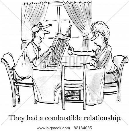 Combustible Relationship