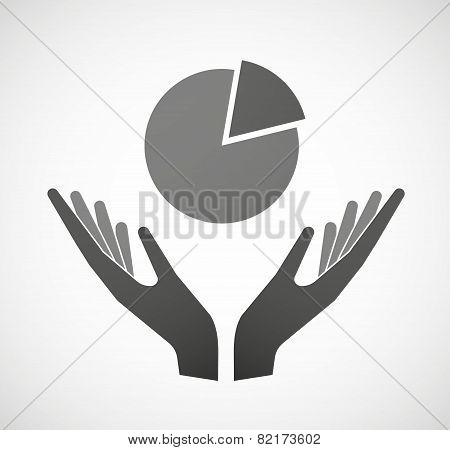 Two Hands Offering A Pie Chart