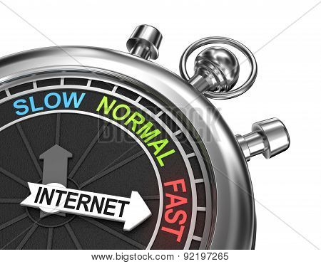 Fast Internet Concept