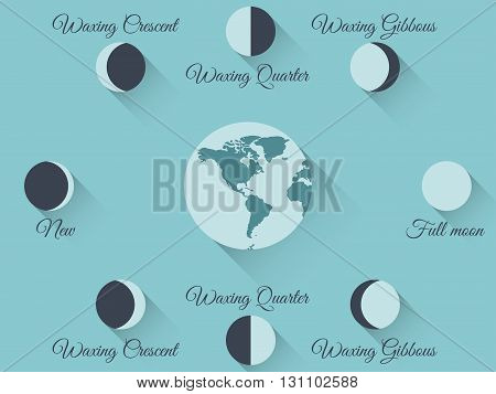 Moon Phases In Flat Style. Moon With A Long Shadow. The Whole Cycle From New Moon To Full. Vector Il