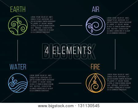 Nature 4 elements circle logo sign. Water Fire Earth Air. on dark background.
