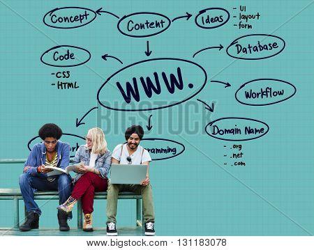 WWW Connection Data Communication Internet Concept