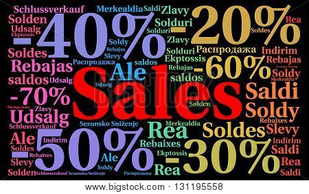 Sales in different languages word cloud concept
