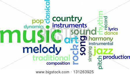A word cloud of music related items