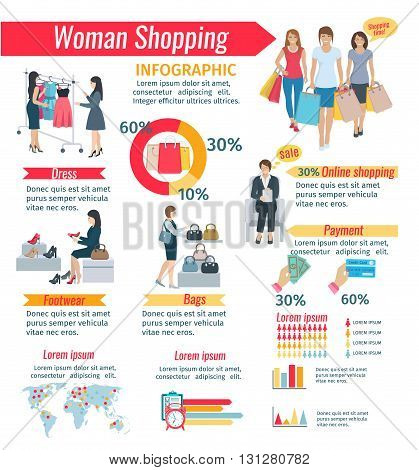 Infographic about different features woman shopping dress footwear bags vector illustration