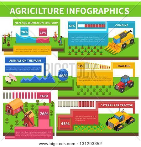 Farmers machinery and production quality infographic agricultural statistics in diagrams numbers and figures poster abstract vector illustration