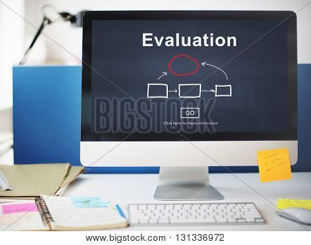Evaluation Communication Feedback Response Concept