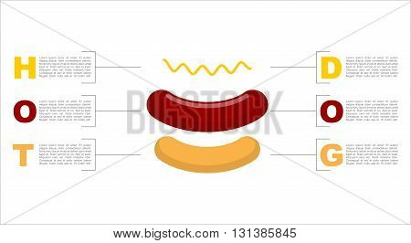 Hot Dog Infographics. Structure Of Fast Food. Fresh Bun. Fresh Bun And Sausage. Construct Of  Hotdog