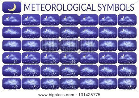 Set of Different Weather Icons, Illustrating Various Natural Phenomena, Clear, Cloudy, Rain, Storm, Snow, Sleet and Hail. Eps10 Contains Transparencies. Vector