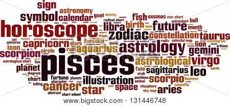 Pisces word cloud concept. Vector illustration on white