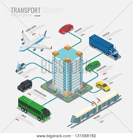 Isometric transport infographics vector Flat 3d illustration