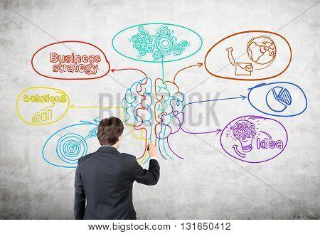 Businessman Drawing Brainstorming Sketch