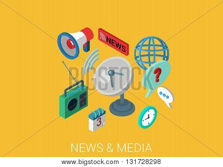 Flat isometric media communication: news, radio, television