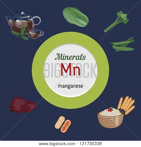 Minerals Mn and vector set of minerals Mn rich foods. Healthy lifestyle and diet concept. Manganese.