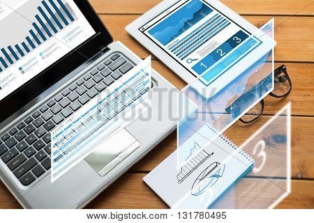 business, statistics and technology concept - close up of on laptop computer, tablet pc, notebook and eyeglasses with charts on wooden table