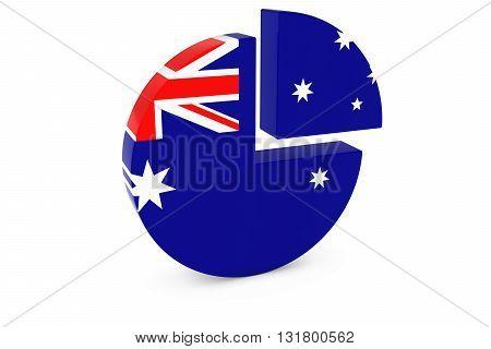 Australian Flag Pie Chart - Flag Of Australia Quarter Graph 3D Illustration