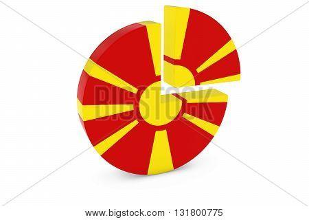 Macedonian Flag Pie Chart - Flag of Macedonia Quarter Graph 3D Illustration