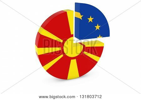 Macedonian and European Flags Pie Chart 3D Illustration