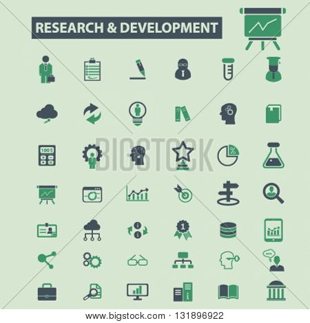 research development icons