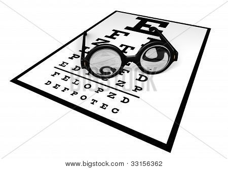 Big Round Glasses On Eye Chart