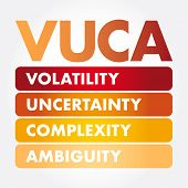 Vuca - Volatility, Uncertainty, Complexity, Ambiguity Acronym, Business Concept Background poster
