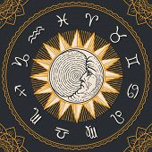 Vector Circle Of The Zodiac Signs In Retro Style With Hand-drawn Sun, Crescent Moon And Floral Patte poster
