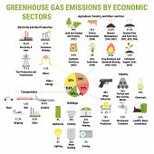 Icons Of Global Greenhouse Gases Emission By Economic Sector poster