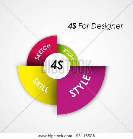 Presentation Template And Business Management Concept. 4S For Designer.