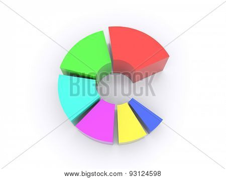 colored pie chart is divided into parts with the leadership of one of the parts. 3d