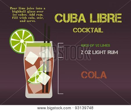 Cuba Libre Cocktail Recipe And Preparation Description Concept. Modern Design. Isolated On Stylish B