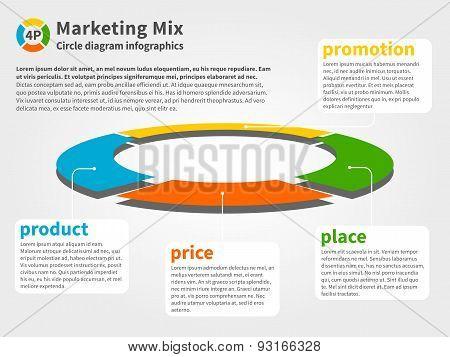 4P marketing mix vector diagram