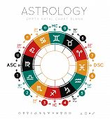 picture of natal  - Astrology background - JPG