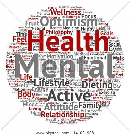 Vector concept or conceptual mental health or positive thinking abstract round word cloud isolated on background