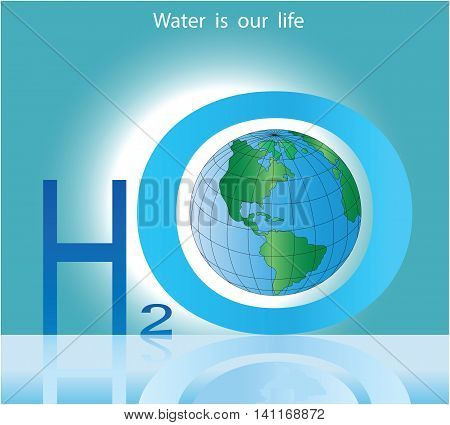 Environmental Conservation water resources of the planet