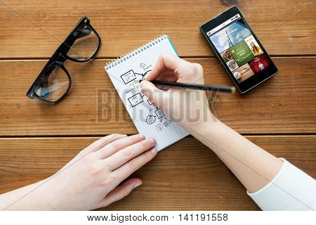 education, business, mass media and people concept - close up of woman or student drawing scheme in notepad with pencil and eyeglasses with smartphone on wooden table