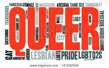 Queer Word Cloud