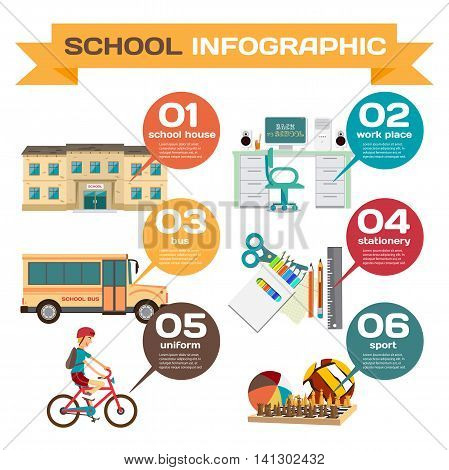 Infographic set with elements of everything you need for school. Schoolhouse, bus, work place, stationery. Vector flat cartoon illustration