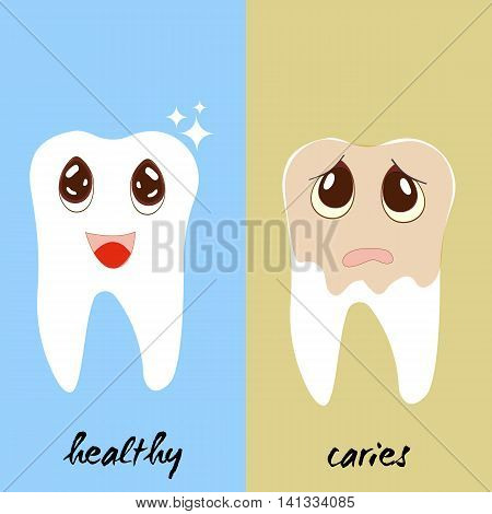 Healthy tooth. Caries. Tooth. Clean and dirty tooth.