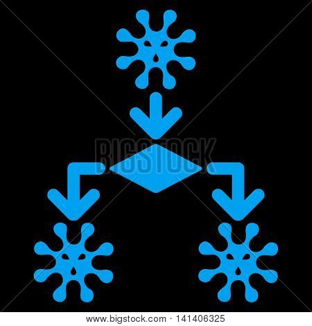 Virus Reproduction vector icon. Style is flat symbol, blue color, rounded angles, black background.