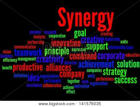 Synergy, Word Cloud Concept 9