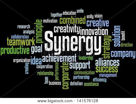 Synergy, Word Cloud Concept 4
