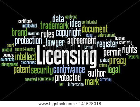 Licensing, Word Cloud Concept 5