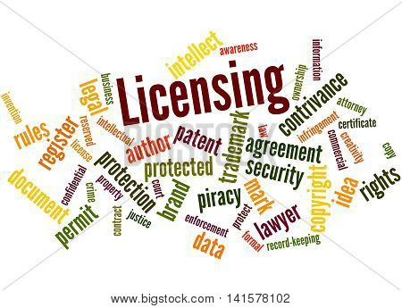 Licensing, Word Cloud Concept