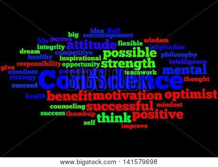 Confidence, Word Cloud Concept 6