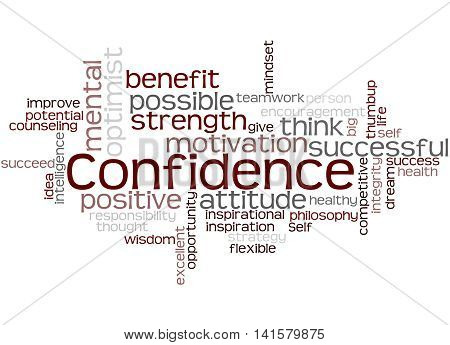 Confidence, Word Cloud Concept 2