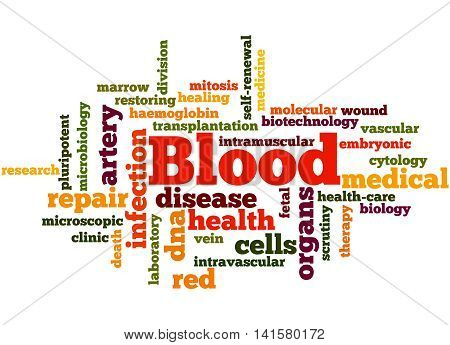 Blood, Word Cloud Concept 4